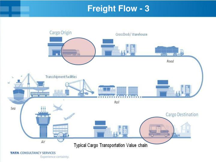 Freight Flow