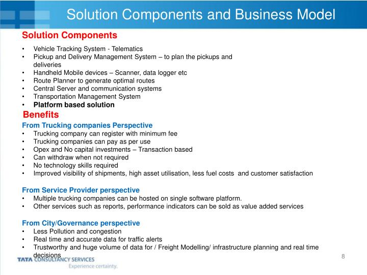 Solution Components and Business Model