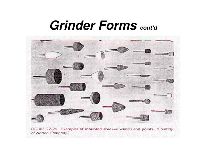 Grinder Forms