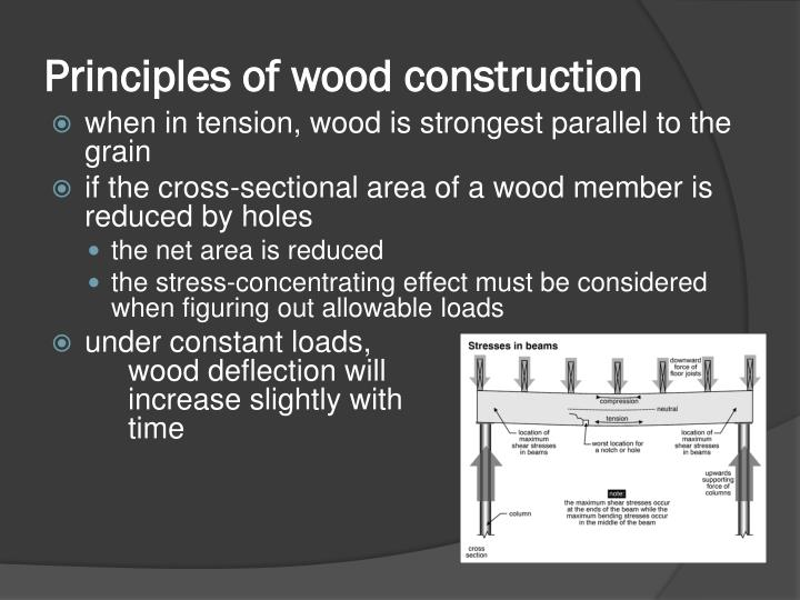 Principles of wood