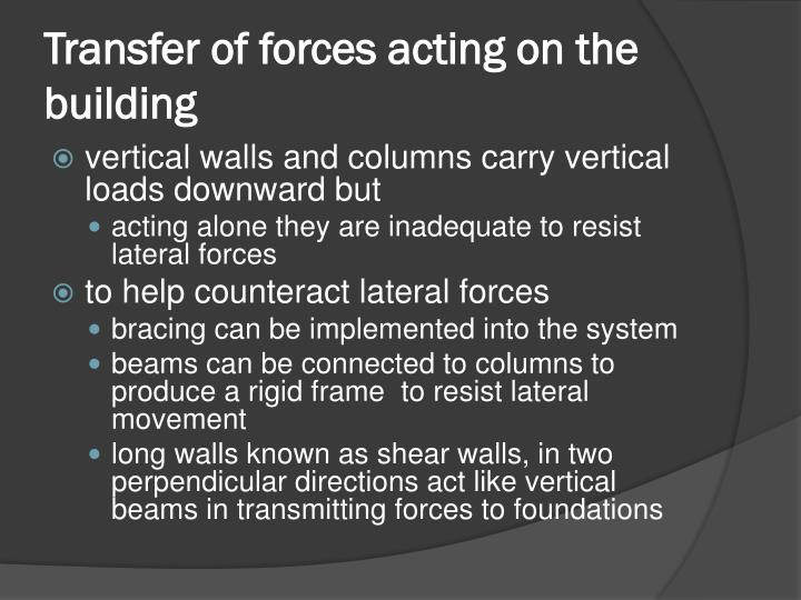 Transfer of forces acting on the building