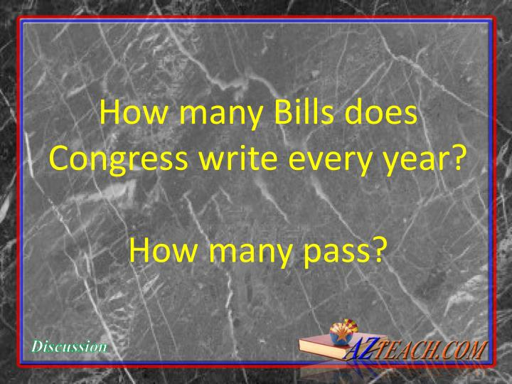 How many Bills does Congress write every year?