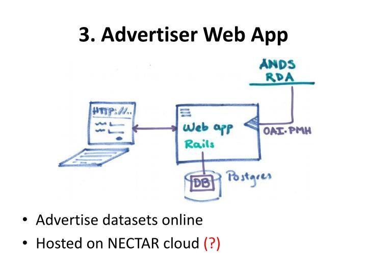 3. Advertiser