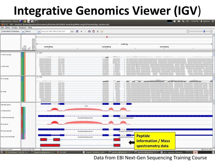 Integrative Genomics