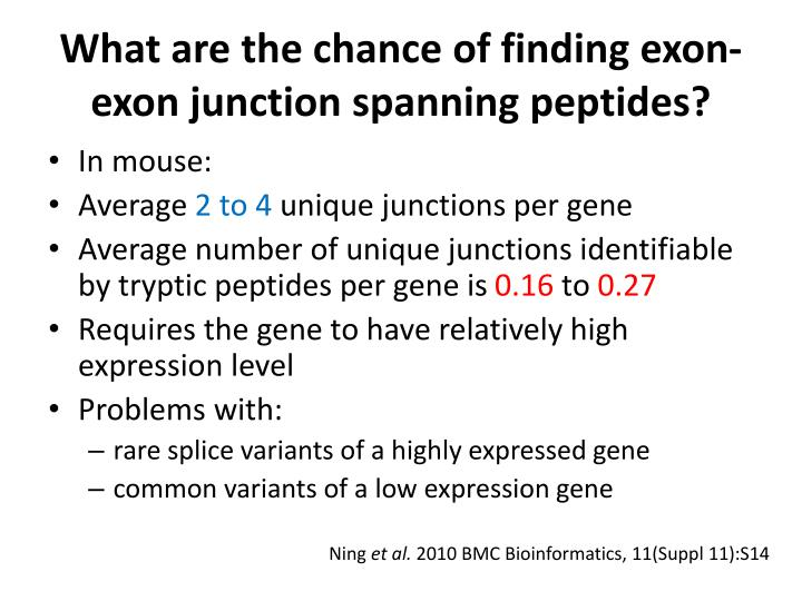 What are the chance of finding exon-exon junction spanning peptides?