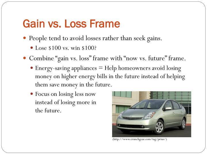 Gain vs. Loss Frame