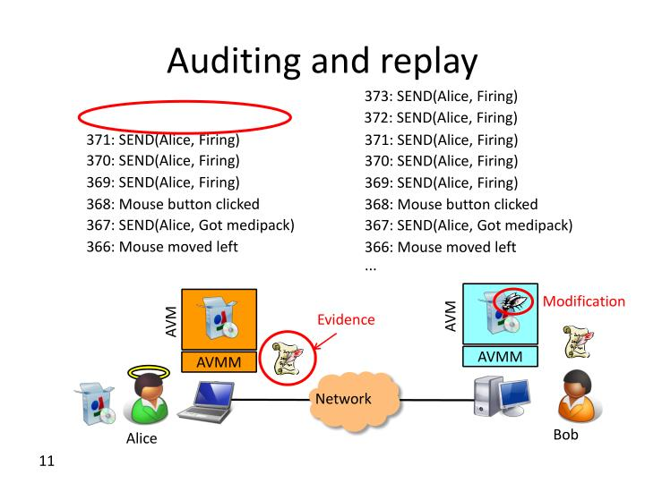 Auditing and replay