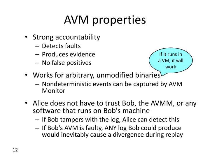 AVM properties