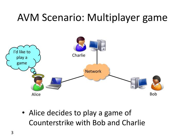 Avm scenario multiplayer game