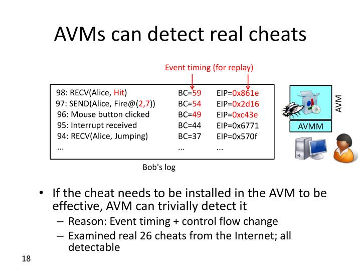 AVMs can detect real cheats