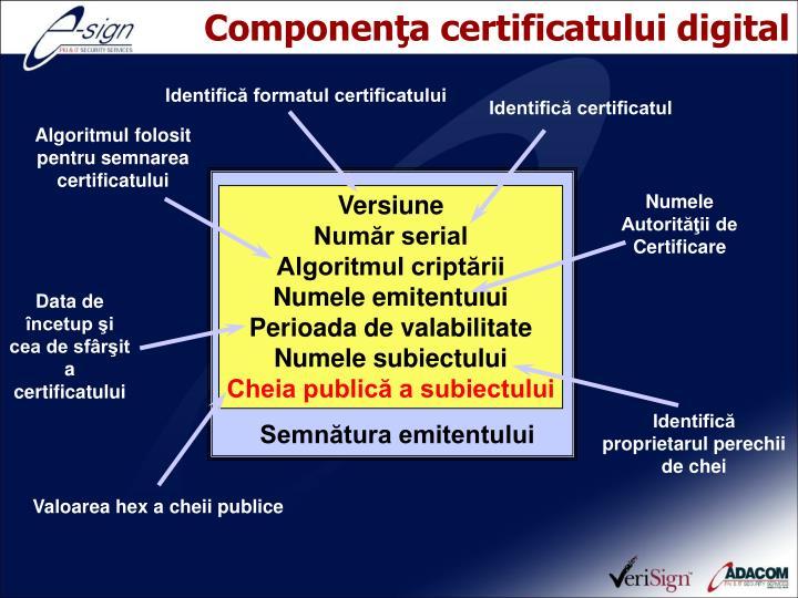 Componenţa certificatului digital