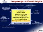componen a certificatului digital