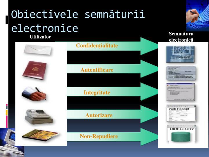 Semnatura electronic
