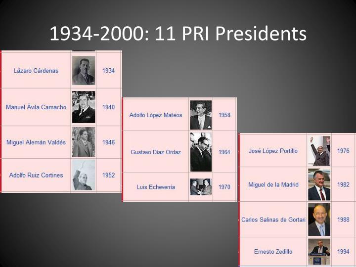 1934-2000: 11 PRI Presidents