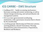 icg caribe ews structure
