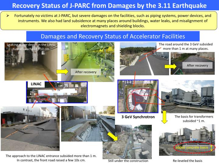 Recovery Status of J-PARC from Damages by the 3.11 Earthquake