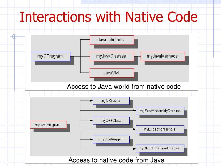 Interactions with Native Code