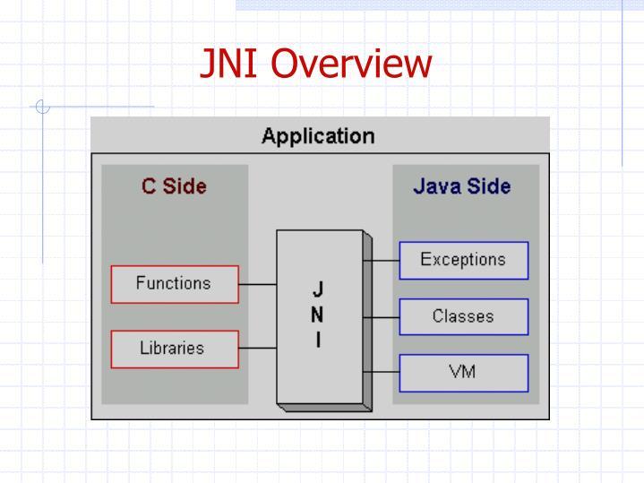 JNI Overview