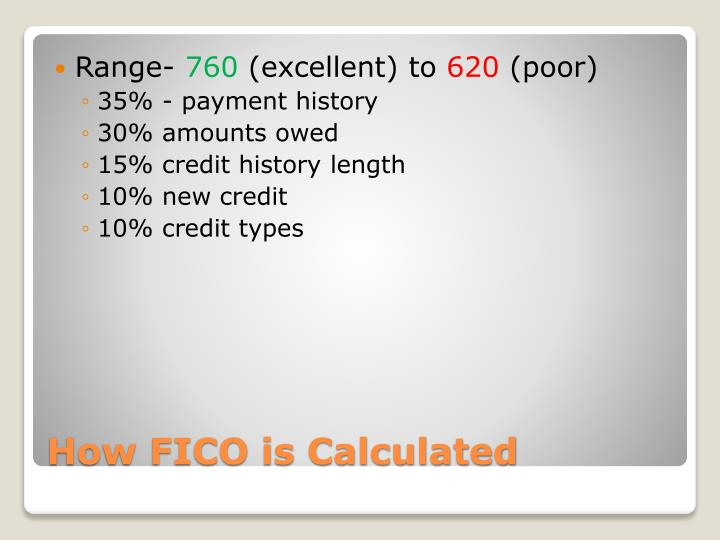 How fico is calculated