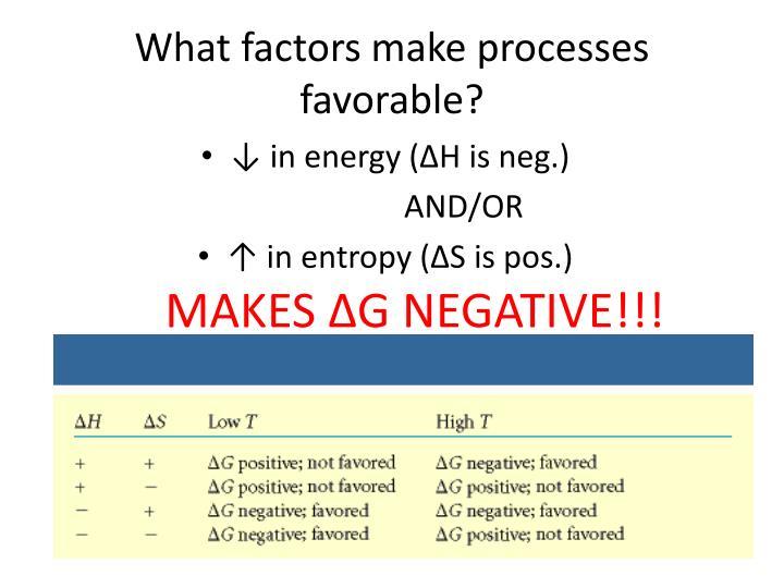 What factors make processes favorable?