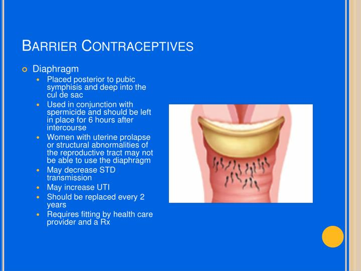 Barrier Contraceptives