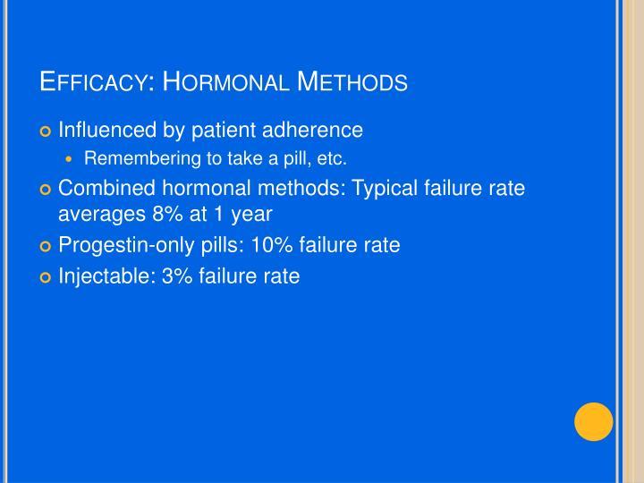 Efficacy: Hormonal Methods
