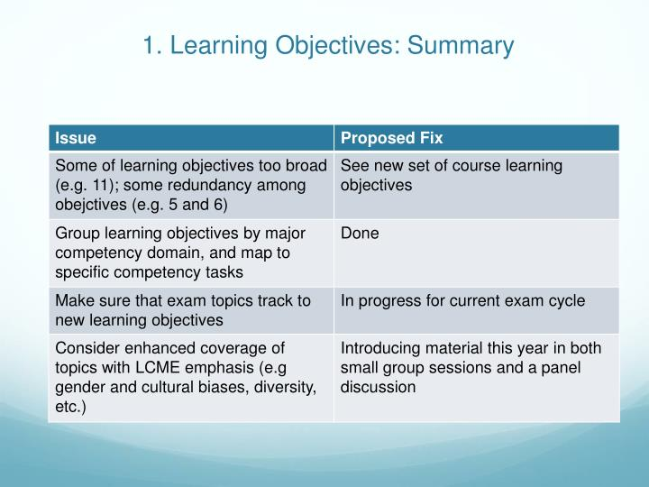 1. Learning Objectives: Summary