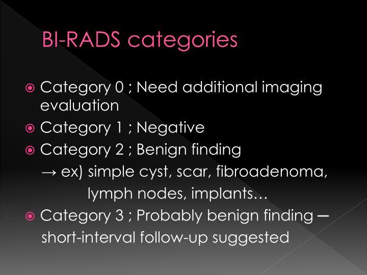BI-RADS categories