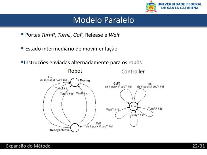 Modelo Paralelo