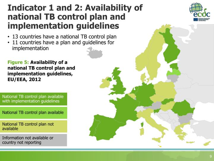 Indicator 1 and 2: Availability of national TB control plan and implementation guidelines