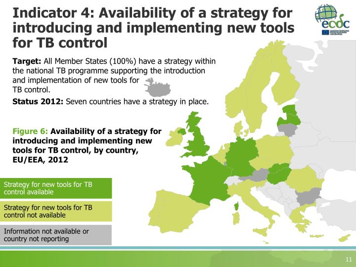Indicator 4: Availability of a strategy for introducing and implementing new tools for TB control