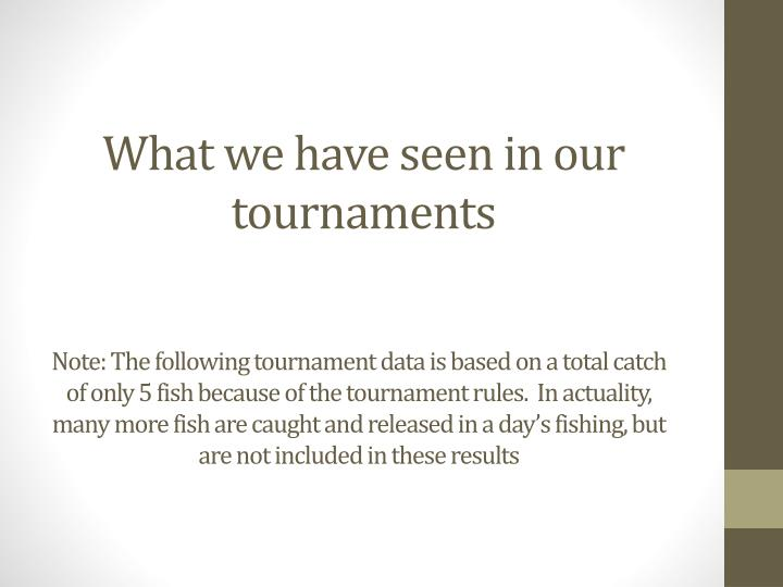 Note: The following tournament data is based on a total catch of only 5 fish because of the tournament rules.  In actuality, many more fish are caught and released in a day's fishing, but are not included in these results
