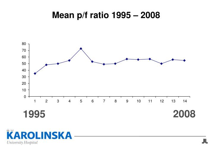 Mean p/f ratio 1995 – 2008