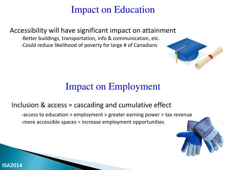 Impact on Education