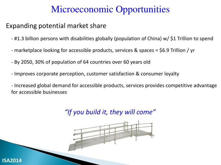 Microeconomic Opportunities