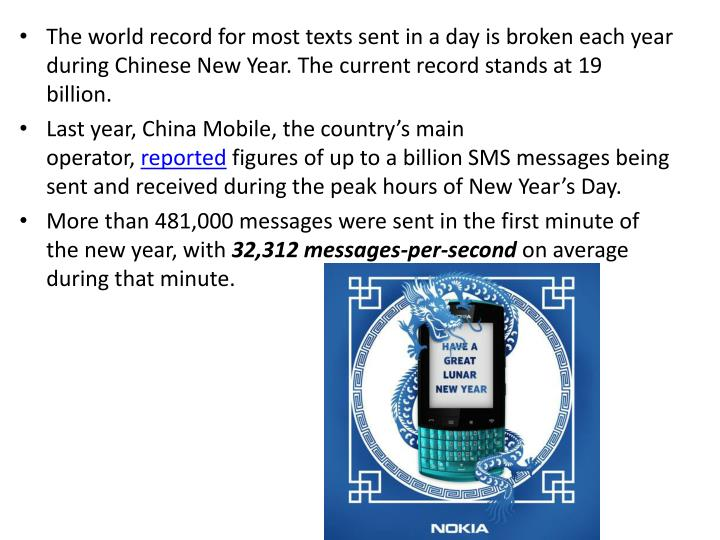 The world record for most texts sent in a day is broken each year during Chinese New Year. The current record stands at 19 billion.