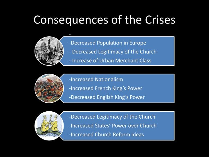 Consequences of the Crises