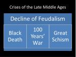 crises of the late middle ages