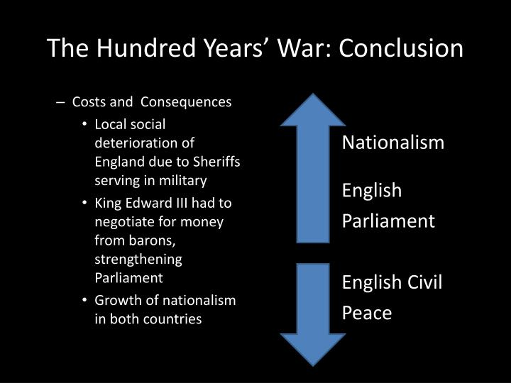 The Hundred Years' War: Conclusion