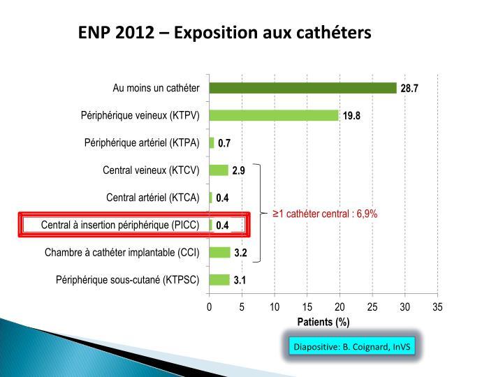 ENP 2012 – Exposition aux cathéters