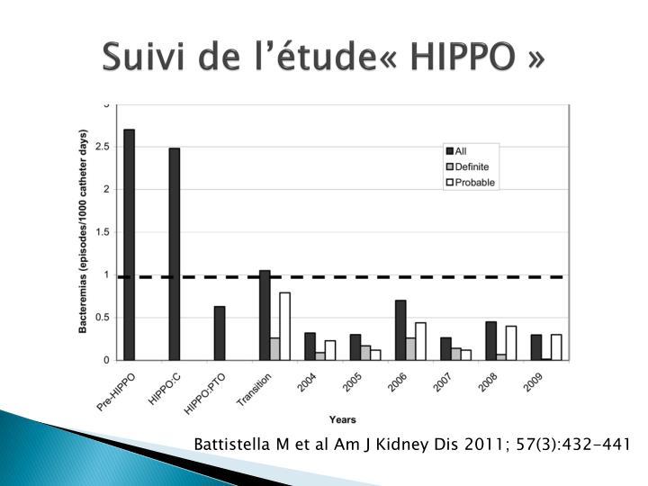 Suivi de l'étude«HIPPO»