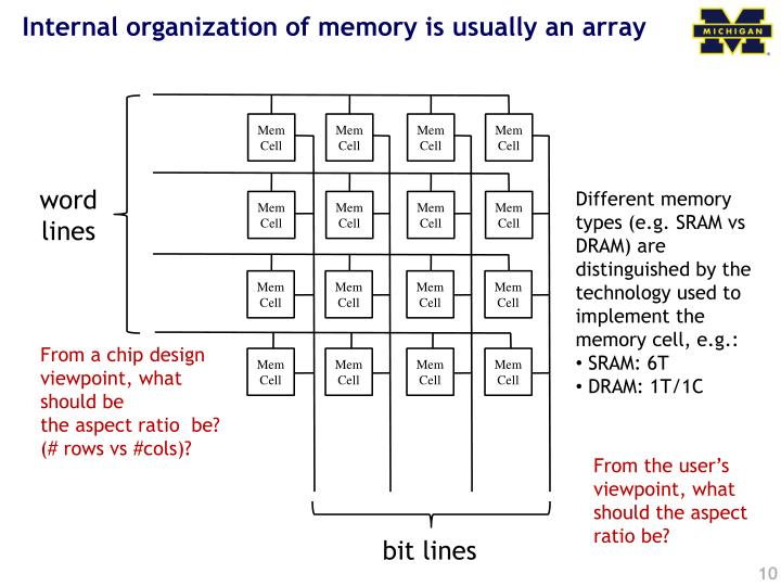 Internal organization of memory is usually an array