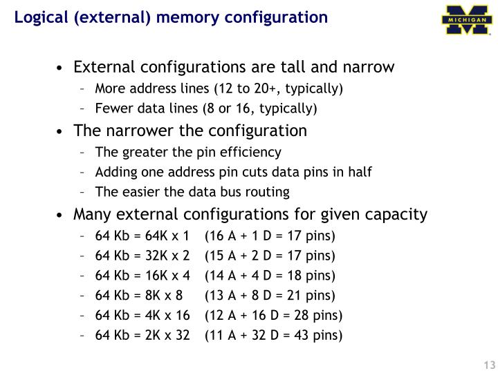 Logical (external) memory configuration