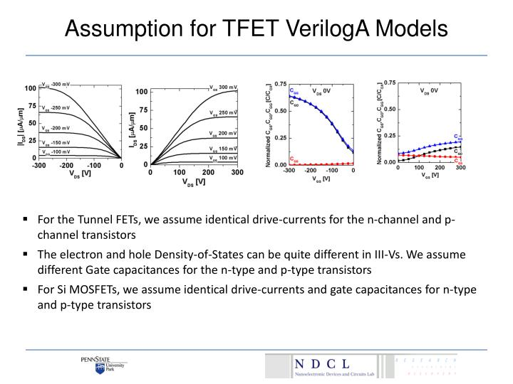 Assumption for tfet veriloga models