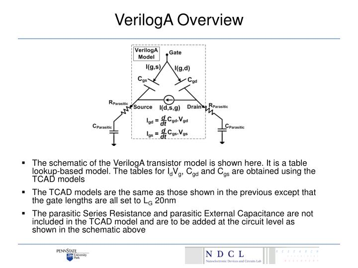 Veriloga overview