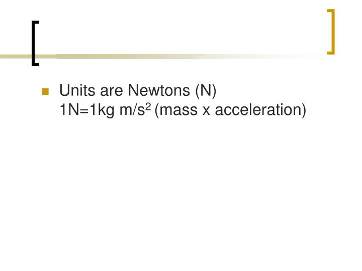 Units are Newtons (N)