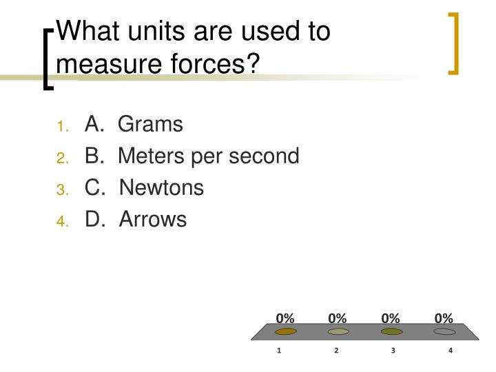 What units are used to measure forces?