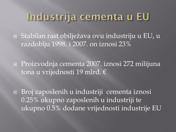 Industrija cementa u EU