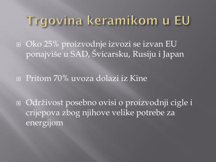 Trgovina keramikom u EU