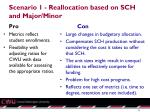 scenario 1 reallocation based on sch and major minor